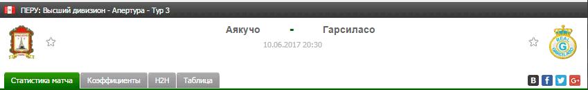 Прогноз на футбол на матч Аякуччо - Гарсиласо