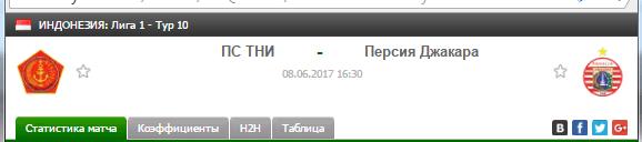 Прогноз на футбол на матч Пс Тни - Персия