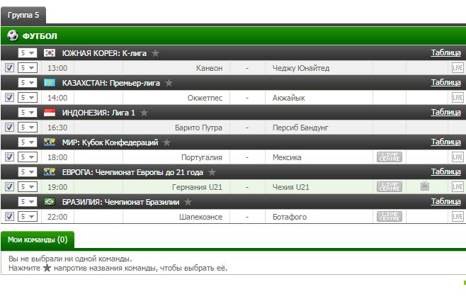 Бесплатный футбольный прогноз на 18.06.2017