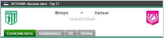 Прогноз на футбол на матч Флора - Калью