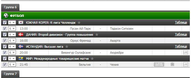 Бесплатный футбольный прогноз на 5.06.2017