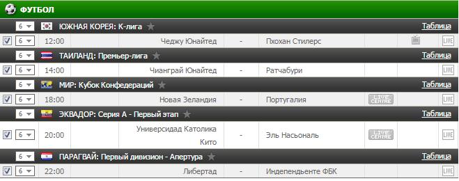 Бесплатный футбольный прогноз на 24.06.2017