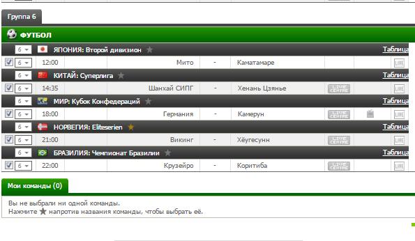 Бесплатный футбольный прогноз на 25.06.2017
