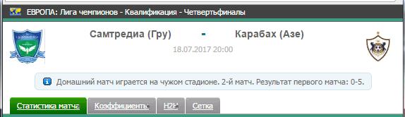 Прогноз на футбол на матч Самтредиа - Карабах