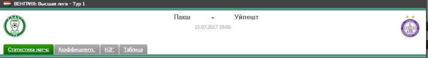 Прогноз на футбол на матч Пакш - Уйпешт