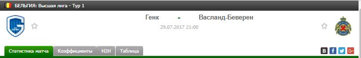 Прогноз на футбол на матч Генк - Ваасланд
