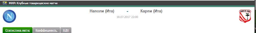 Прогноз на футбол на матч Наполи - Карпи