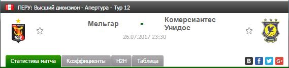 Прогноз на футбол на матч Мельгар - Комерсиантес
