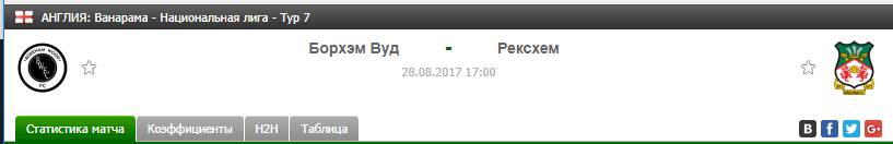 Прогноз на футбол на матч Борхум - Рэксем