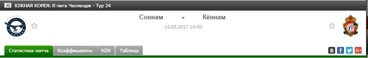 Прогноз на футбол на матч Соннам - Кённам