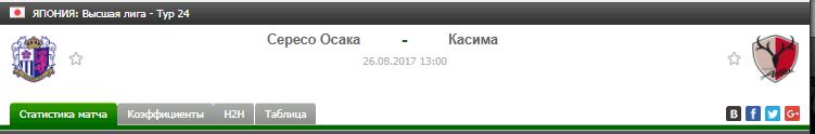 Прогноз на футбол на матч Сереса Осака - Касима