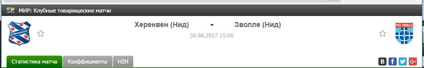 Прогноз на футбол на матч Херенвен - Зволле