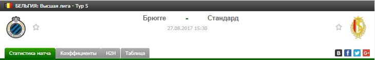 Прогноз на футбол на матч Брюгге - Стандард
