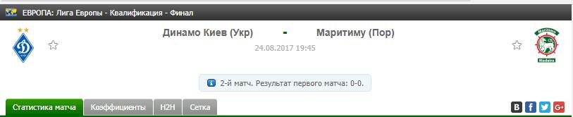Прогноз на футбол на матч Динамо Киев - Маритиму