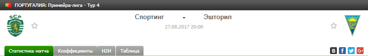 Прогноз на футбол на матч Спортинг - Эшторил