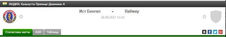 Прогноз на футбол на матч Ист Бенгал - Раилвей