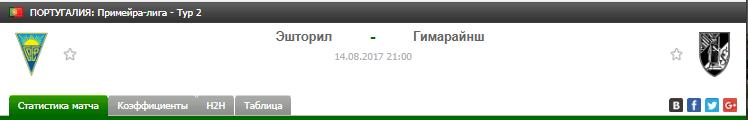 Прогноз на футбол на матч Эшторил - Гимарайнш
