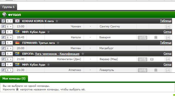 Бесплатный футбольный прогноз на 2.08.2017
