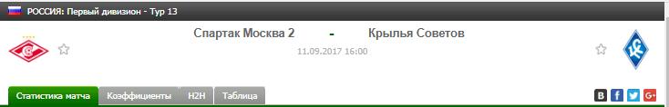 Прогноз на футбол на матч Спартак 2 - Крылья Советов