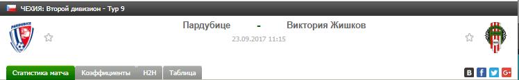 Прогноз на футбол на матч Пардубице - Виктория
