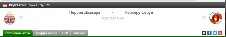 Прогноз на футбол на матч Персия - Персеру