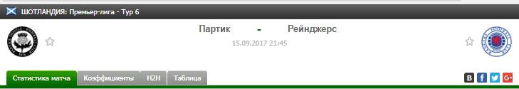 Прогноз на футбол на матч Партик - Рейнджерс
