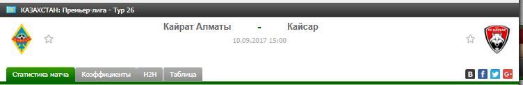 Прогноз на футбол на матч Кайрат - Кайсар