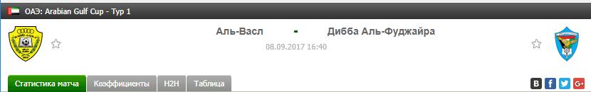 Прогноз на футбол на матч Аль-Васл - Дибба