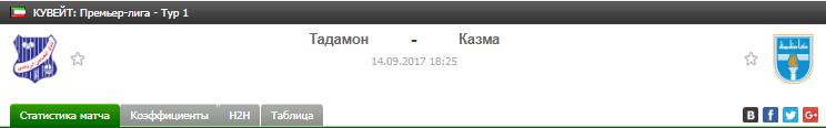 Прогноз на футбол на матч Тадаман - Казма