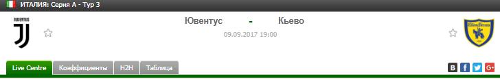 Прогноз на футбол на матч Ювентус - Кьево