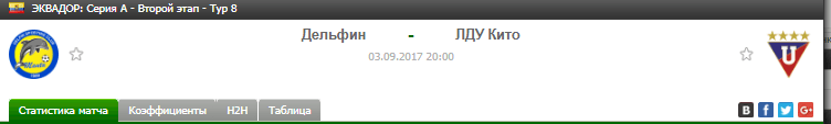 Прогноз на футбол на матч Дельфин - ЛДУ