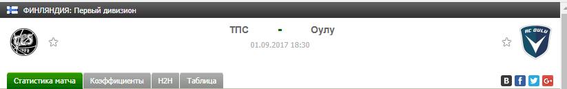 Прогноз на футбол на матч ТПС - Оулу