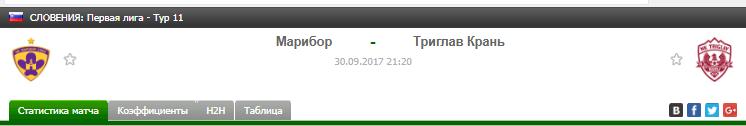 Прогноз на футбол на матч Марибор - Триглав