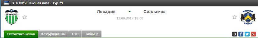 Прогноз на футбол на матч Левадия - Силамаэ