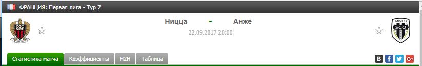 Прогноз на футбол на матч Ницца - Анже