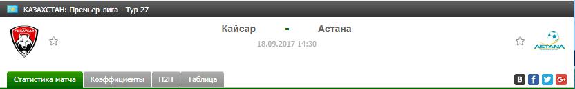 Прогноз на футбол на матч Кайсар - Астана