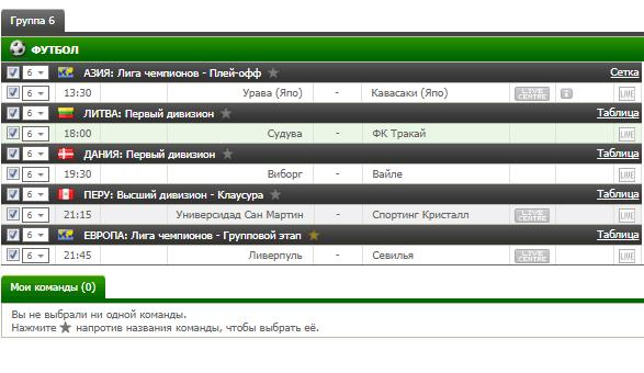 Бесплатный футбольный прогноз на 13.09.2017