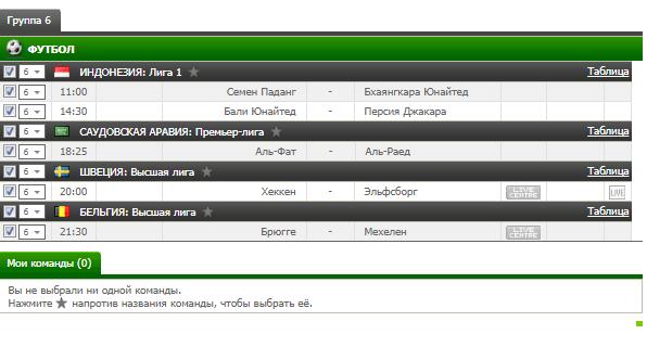 Бесплатный футбольный прогноз на 15.09.2017