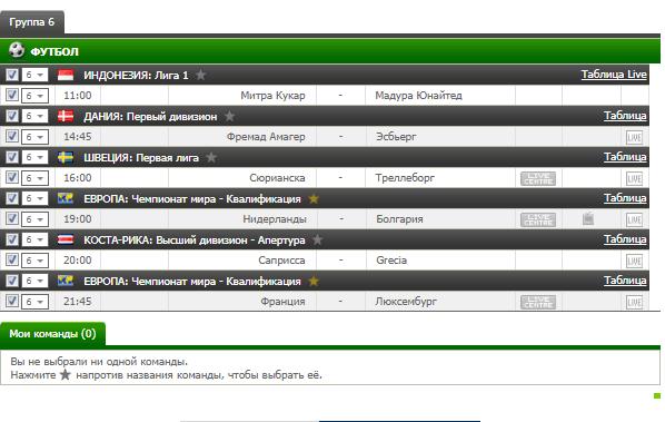 Бесплатный футбольный прогноз на 3.09.2017