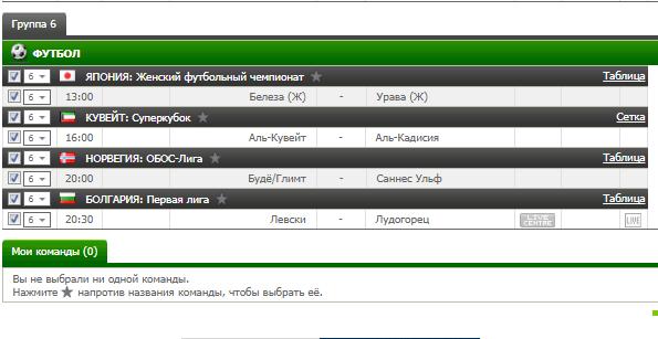 Бесплатный футбольный прогноз на 6.09.2017
