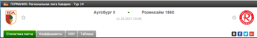 Прогноз на футбол на матч Аугсбург 2 - Розенхайм