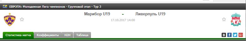 Прогноз на футбол на матч Марибор Ю19 - Ливерпуль Ю19