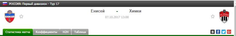 Прогноз на футбол на матч Енисей - Химки
