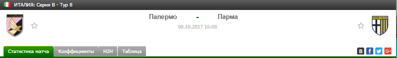 Прогноз на футбол на матч Палермо - Парма