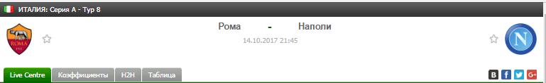 Прогноз на футбол на матч Рома - Наполи