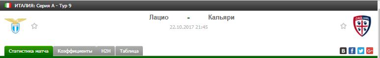 Прогноз на футбол на матч Лацио - Кальяри