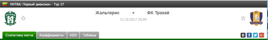 Прогноз на футбол на матч Жальгирис - Тракай