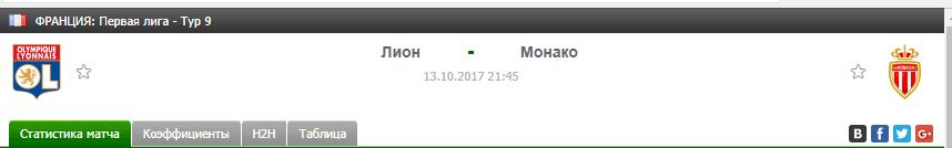 Прогноз на футбол на матч Лион - Монако