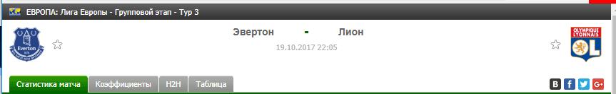 Прогноз на футбол на матч Эвертон - Лион