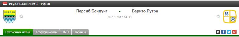 Прогноз на футбол на матч Персиб - Барито